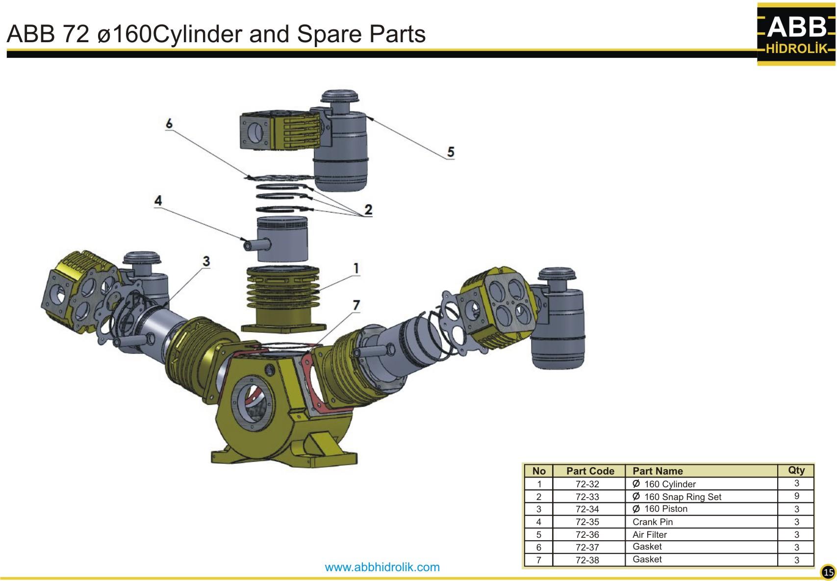 abb72_160cylinder_spec
