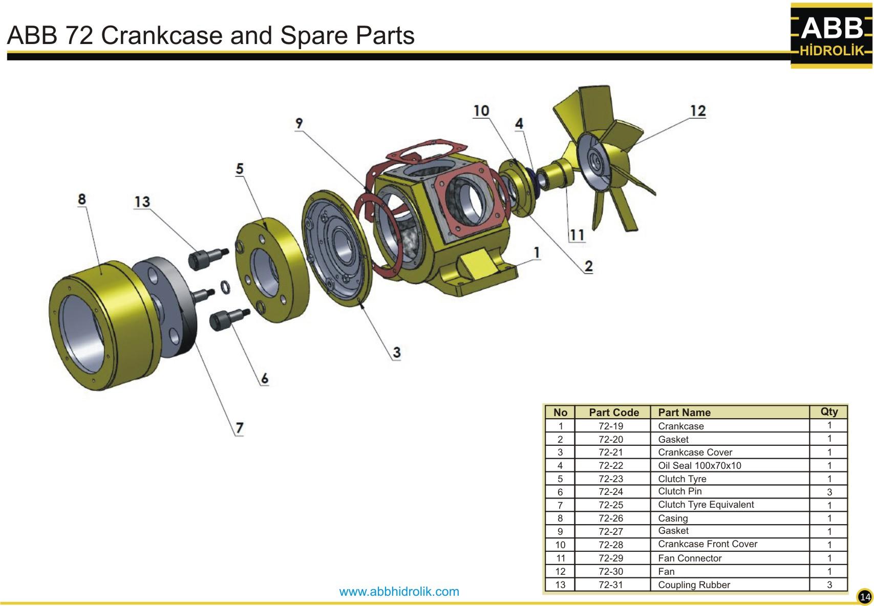 abb72_crankcase_spec